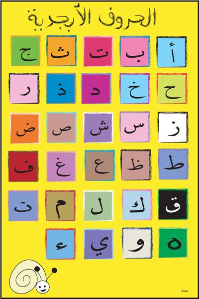 بالصور صور الحروف العربية , صور حروف للاطفال 1907 3