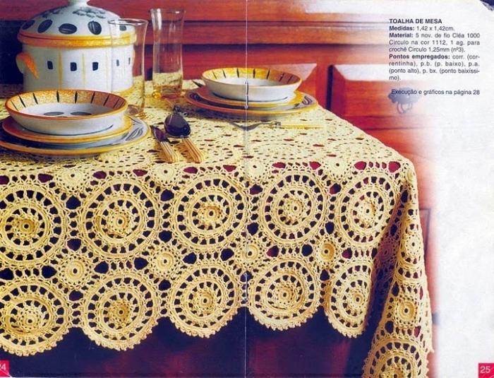 صورة مفارش طاولات طعام , مفارش سفرة بالكروشية
