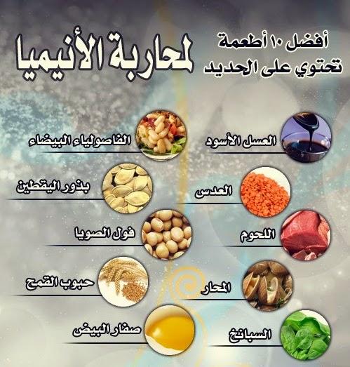 صور طعام غني بالحديد , اهم الاغذية التي ترفع نسبة الحديد بالجسم