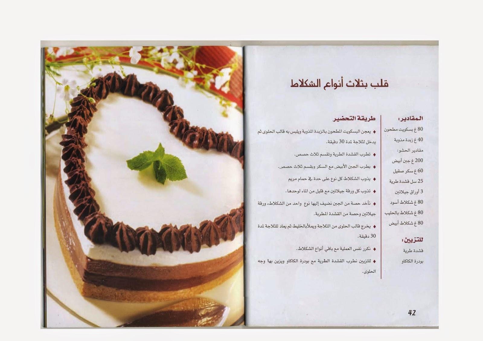 بالصور طبخ بالصور حلويات , صناعة الحلويات بالصور 8072 1