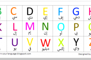 صوره اجمل الحروف الانجليزيه , الابجدية الانجليزية بالفيديو جديد