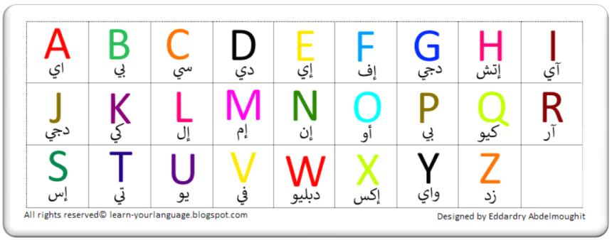 صور اجمل الحروف الانجليزيه , الابجدية الانجليزية بالفيديو جديد