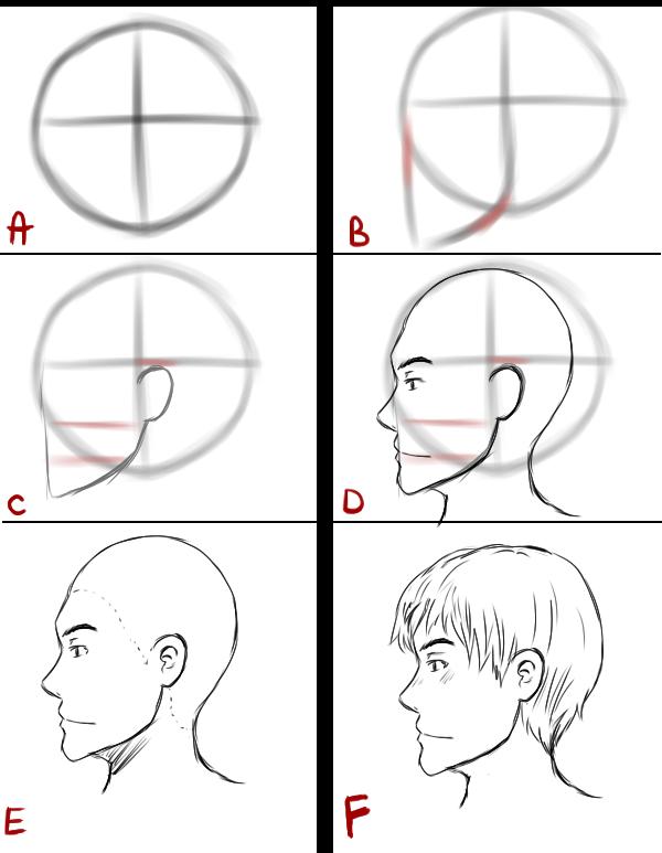صوره طريقة رسم الوجه , خطوة بخطوة رسم الوجه للمبتدئين