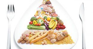 صورة برنامج الغذاء الصحي، كيفيه تنظيم يومك الغذائي