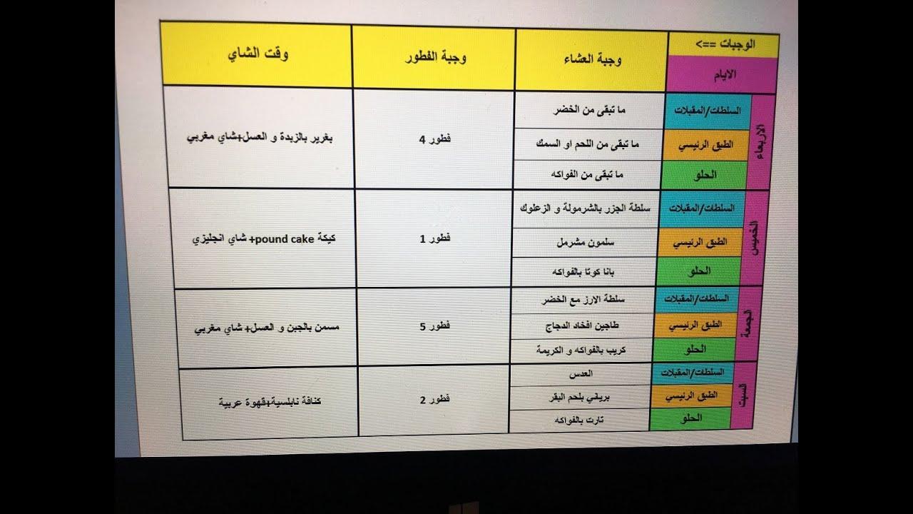 برنامج غذائي صحي للرياضيين دبي
